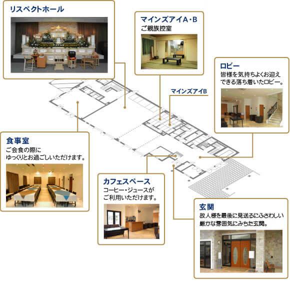 やすらぎホールAiGA設備紹介1階