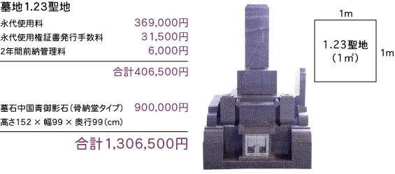 墓地(1.23聖地)+墓石セット価格